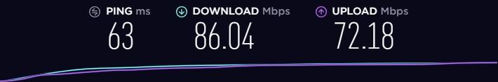 CyberGhost Speed - Germany
