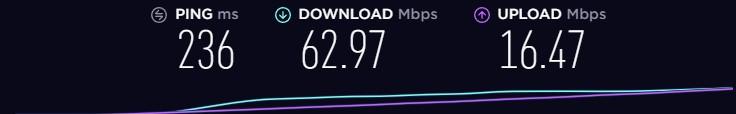 CyberGhost Speed - US